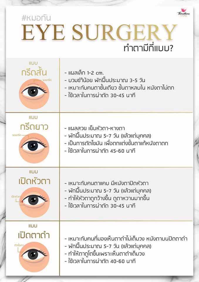 แบบการทำตาสองชั้น-แก้ปัญหาเรื่องตา-ทำตาสองชั้น-ธีระธรฌ์คลินิก-หมอกัน
